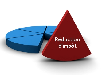 defiscalisation immobiliere reduction impot